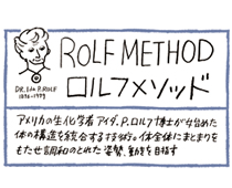 Rolf Method trial